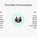 First Date Conversation Starters : Do's and Don'ts